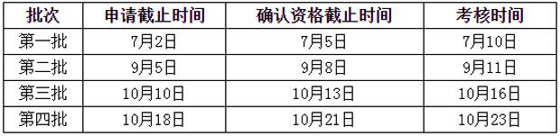 南京航空航天大学2022级MBA提前面试时间安排,第一批申请截止7月2日!