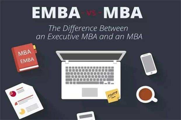 EMBA与MBA的区别,别搞错了