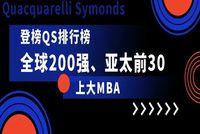 最新排名 | 上海大学MBA项目登榜QS全球200强、亚太区前30