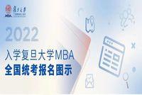 2022年入学复旦大学MBA全国统考报名最后一天,错过就变2023级!